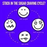 SUGAR- Cravings